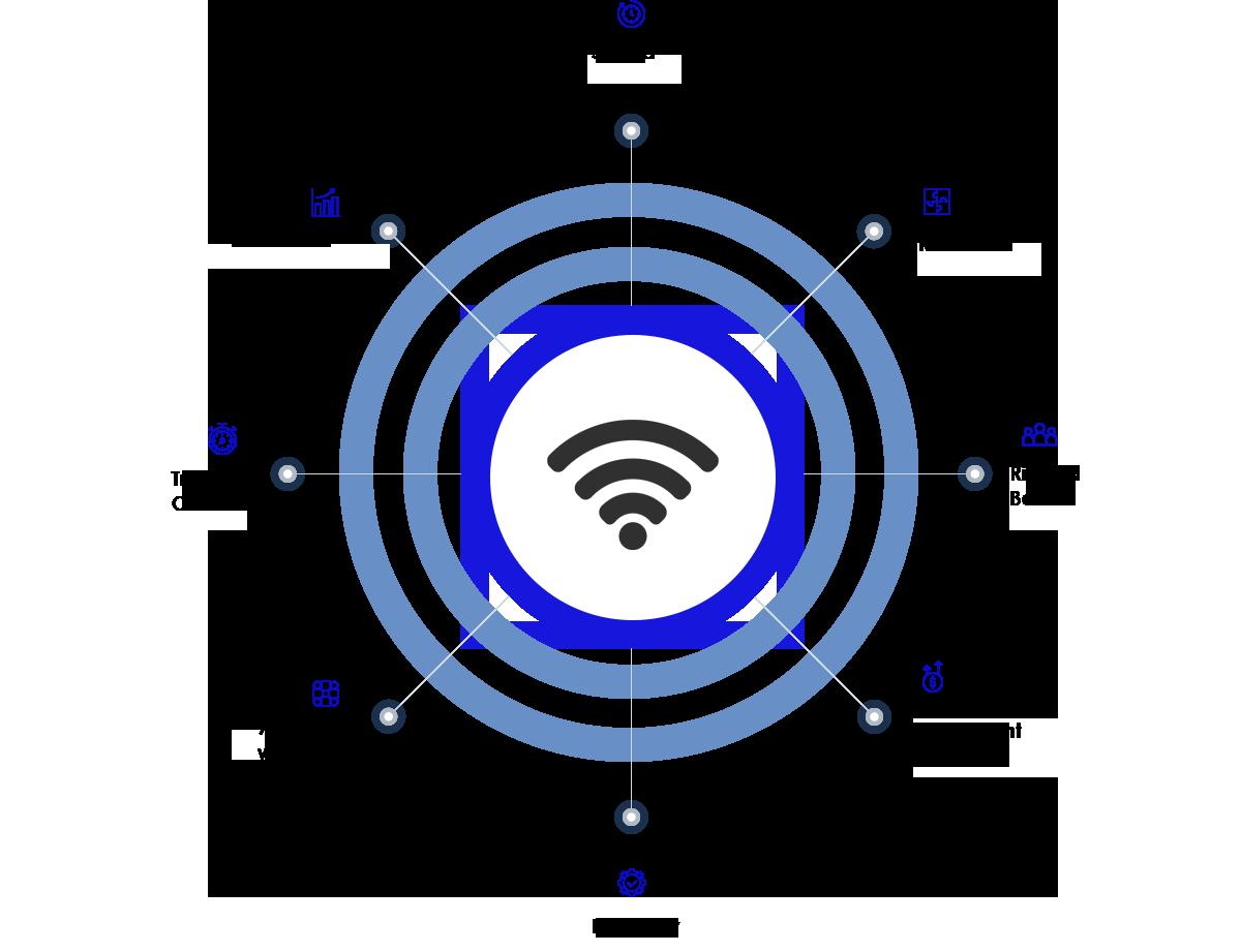 Company Page Image